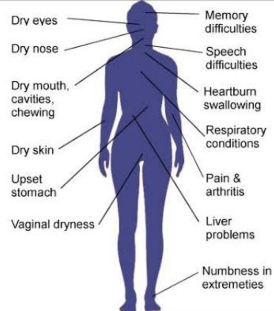 www.DokterRematikAutoimun - Sjogren's Syndrome 1