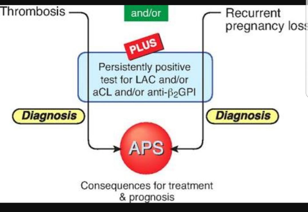 www.DokterRematikAutoimun.com - Antiphospholipid syndrome